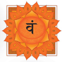 The meaning of the color ORANGE - Scral Chakra