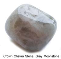 Moonstone Tumbled Nugget Healing Stones